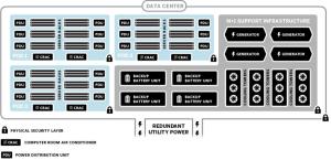 datacenter system