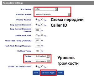 Схема передачи номера IP телефона