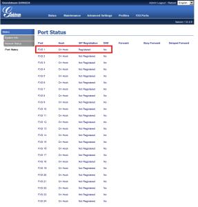 Статус портов IP шлюза GXW4224