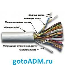 кабель UTP 25 cat3e для конектора Telco50