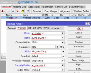 Настройка точки доступа Wi-Fi MikroTik