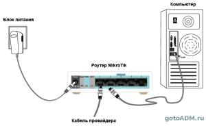Подключение Mikrotik RB951Ui