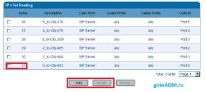 Добавление маршрута для звонков с IP телефонов на PSTN линии DAG2000